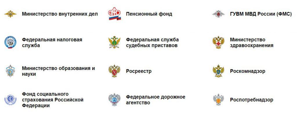 Шаг 2. Выбираем Министерство внутренних дел