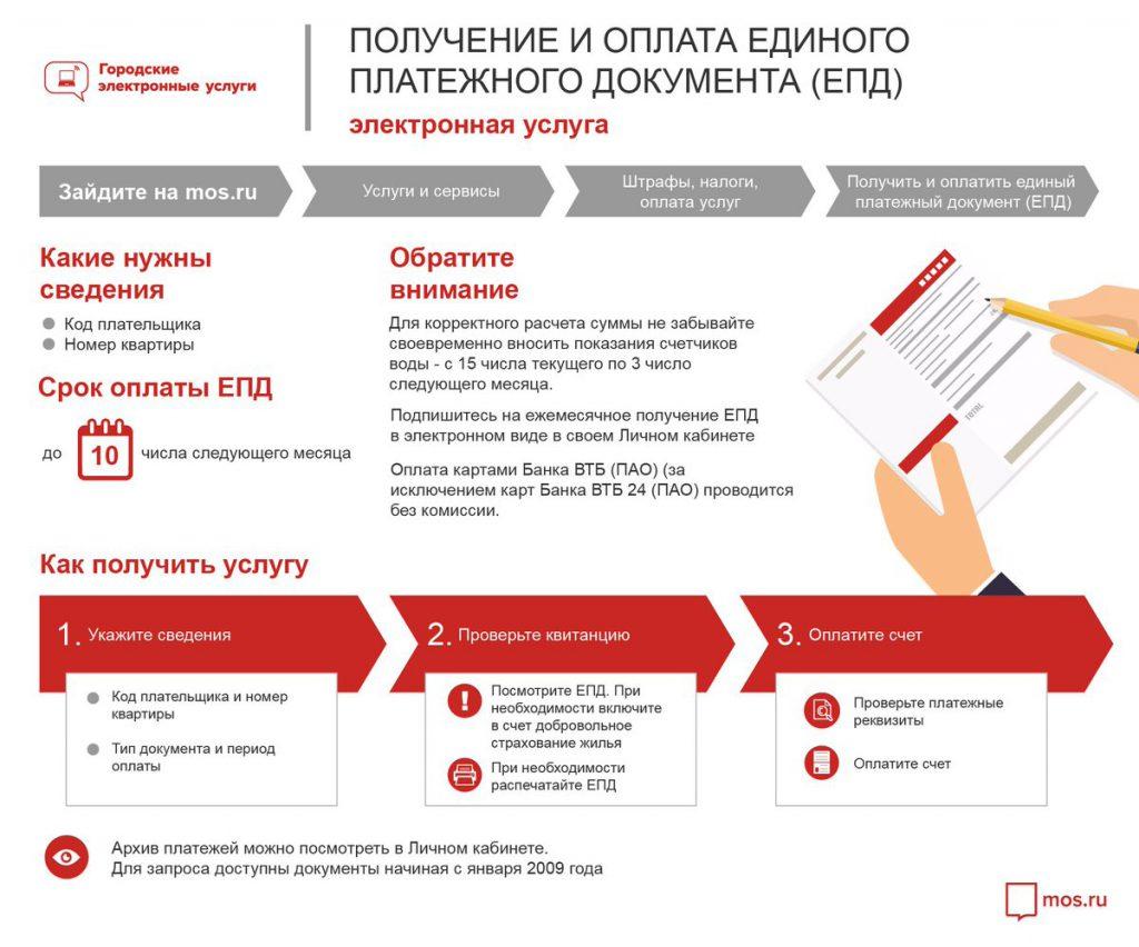 Схема как получить услугу или оплатить ЕПД через mos.ru