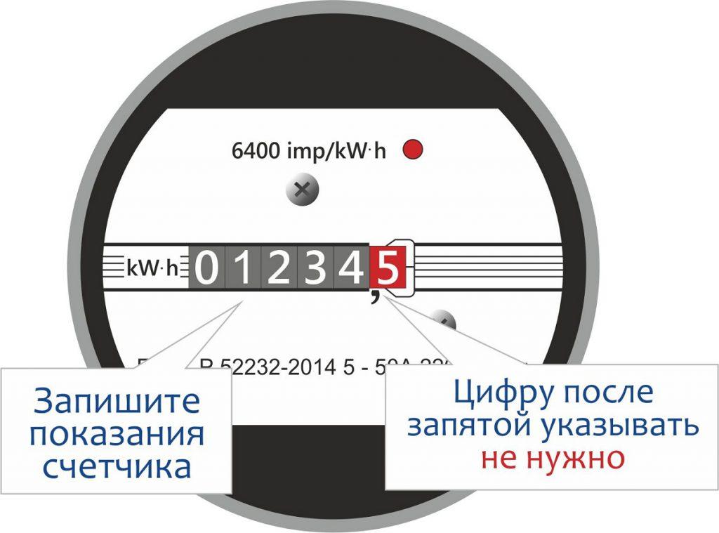 Снятие показаний счетчика электроэнергии